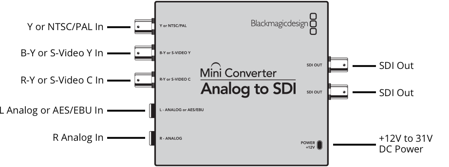 analog-to-sdi@2x.png