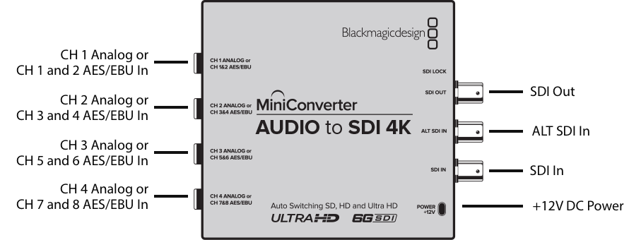 audio-to-sdi-4k@2x.png
