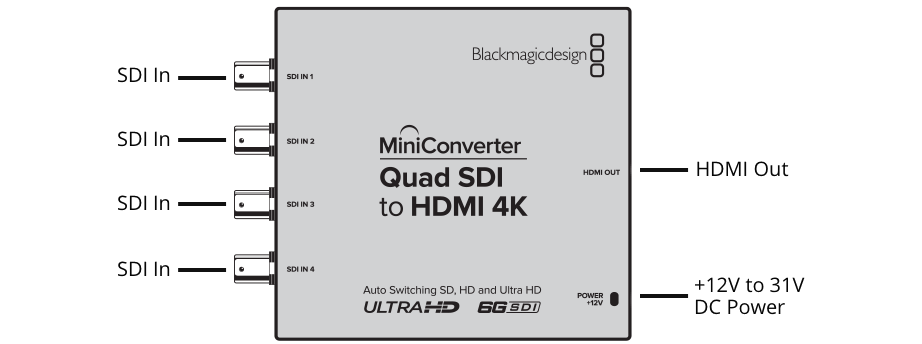 quad-sdi-to-hdmi-4k@2x_1.png