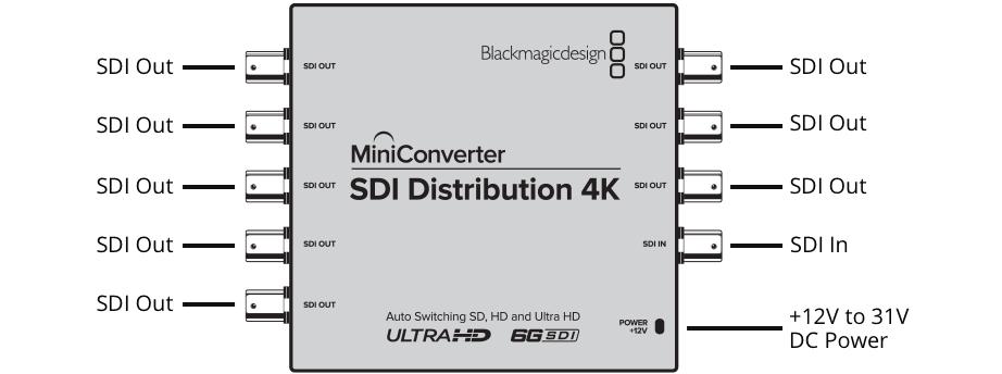 sdi-distribution-4k@2x.png